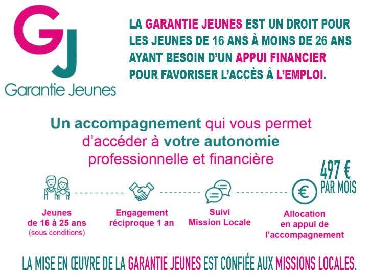 GARNATIE JEUNES